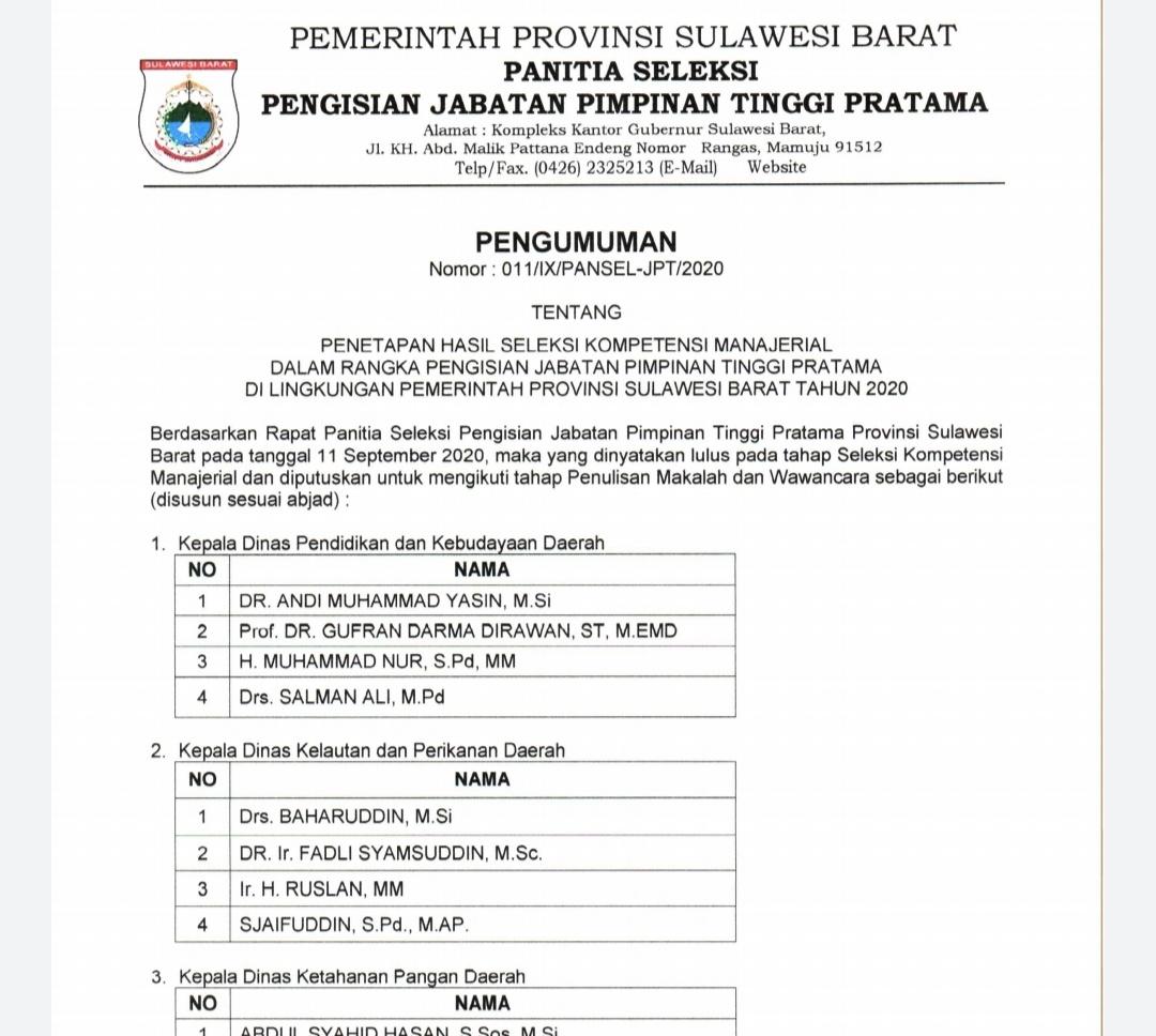Pengumuman Penetapan Hasil Seleksi Kompetensi Manajerial Dalam Rangka Pengisian JPT Pratama di Lingkungan Pemerintah Provinsi Sulawesi Barat Tahun 2020