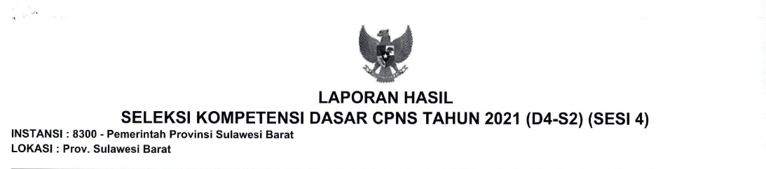 PENGUMUMAN HASIL SKD CPNS TAHUN 2021 PEMPROV SULBAR